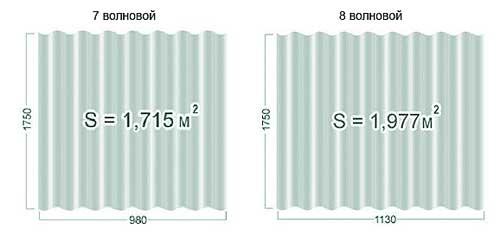размеры шифера 7 и 8 волн