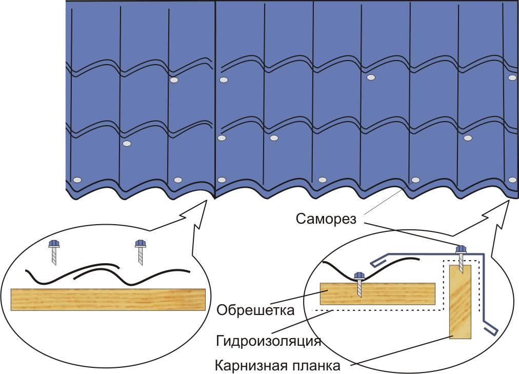Kreplenie-metallocherepitsyi