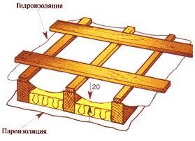 constructor2i6