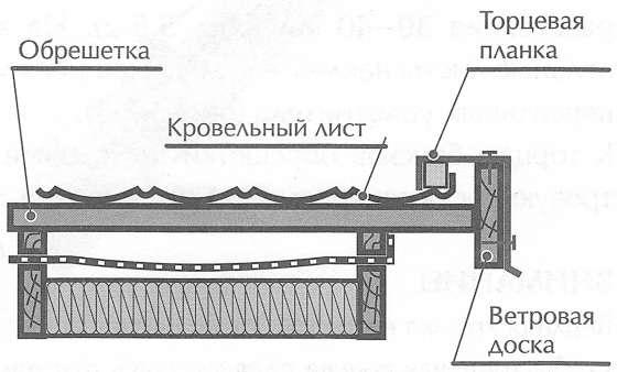 montaj_torcevuh_planok-1