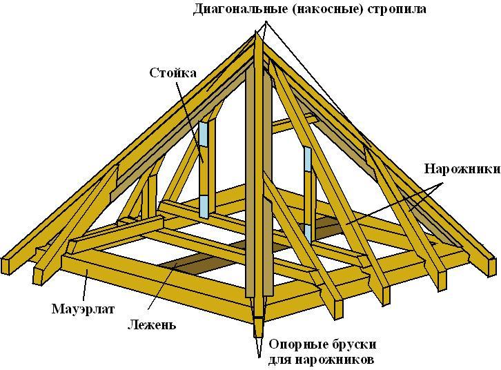 шатр-конструкция2