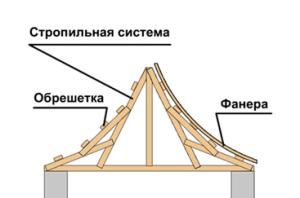 stropila_kitayskoy_kryshi-300x198