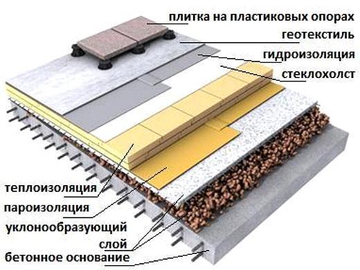 1366041829_ploskay_krovlya
