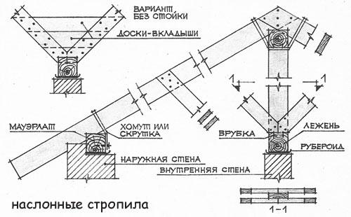 naslonnye-stropila-102
