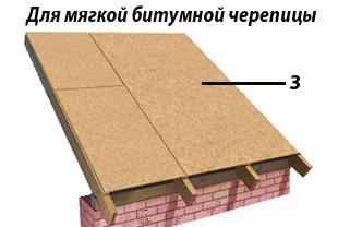 kryshi-montasch-bitumnoy-krovli-2